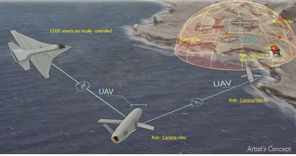 CODE DARPA, fot: darpa.mil