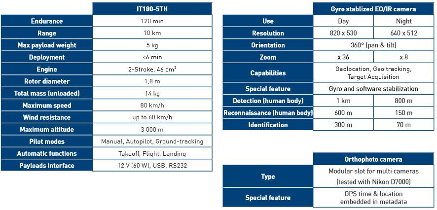 specyfikacja tech. IT180, fot: ecagroup.com