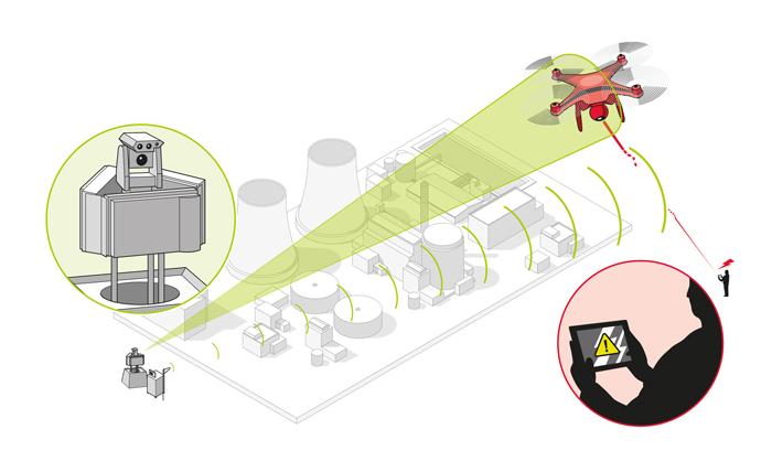fot: airbusdefenceandspace.com
