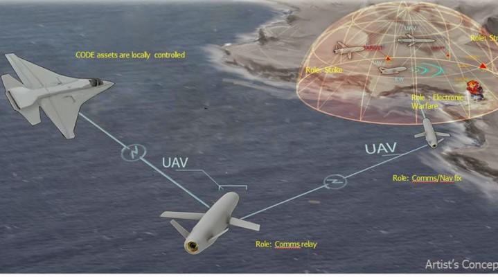 DARPA. Projekt CODE.